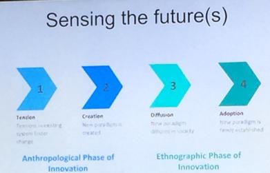 sensing-the-future
